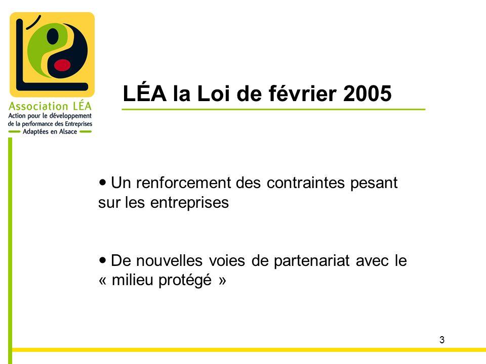 3 LÉA la Loi de février 2005 Un renforcement des contraintes pesant sur les entreprises De nouvelles voies de partenariat avec le « milieu protégé »