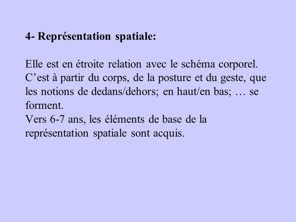 4- Représentation spatiale: Elle est en étroite relation avec le schéma corporel. Cest à partir du corps, de la posture et du geste, que les notions d