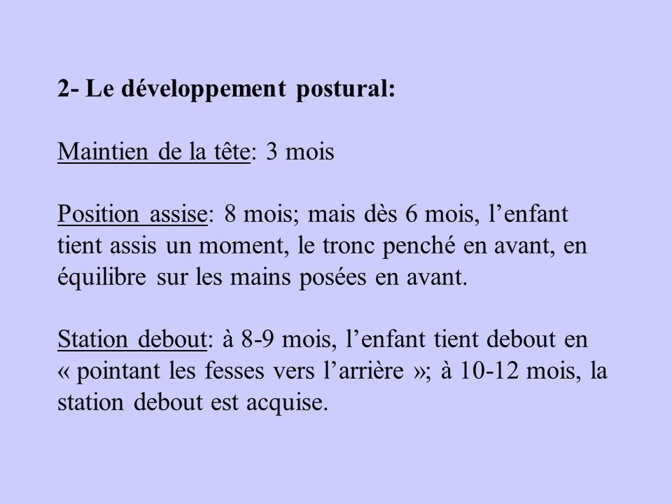 2- Le développement postural: Maintien de la tête: 3 mois Position assise: 8 mois; mais dès 6 mois, lenfant tient assis un moment, le tronc penché en