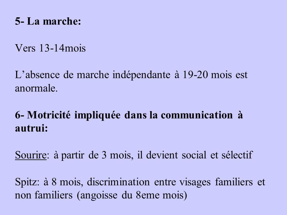 5- La marche: Vers 13-14mois Labsence de marche indépendante à 19-20 mois est anormale. 6- Motricité impliquée dans la communication à autrui: Sourire