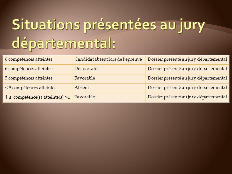 6 compétences atteintesCandidat absent lors de lépreuveDossier présenté au jury départemental 6 compétences atteintesDéfavorableDossier présenté au ju