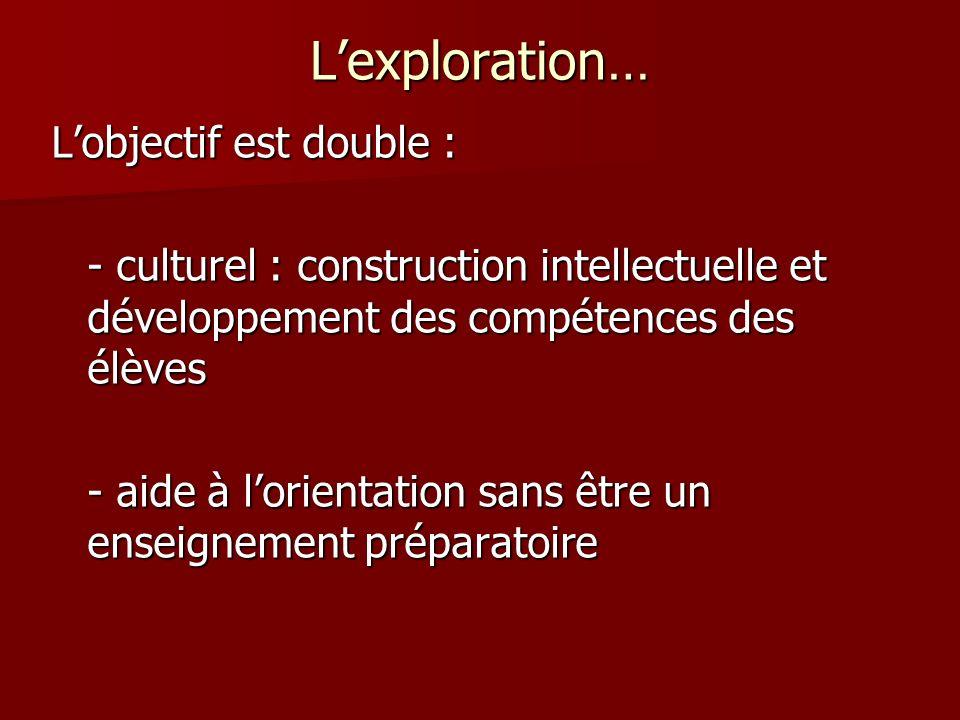 Lexploration… Lobjectif est double : - culturel : construction intellectuelle et développement des compétences des élèves - aide à lorientation sans ê