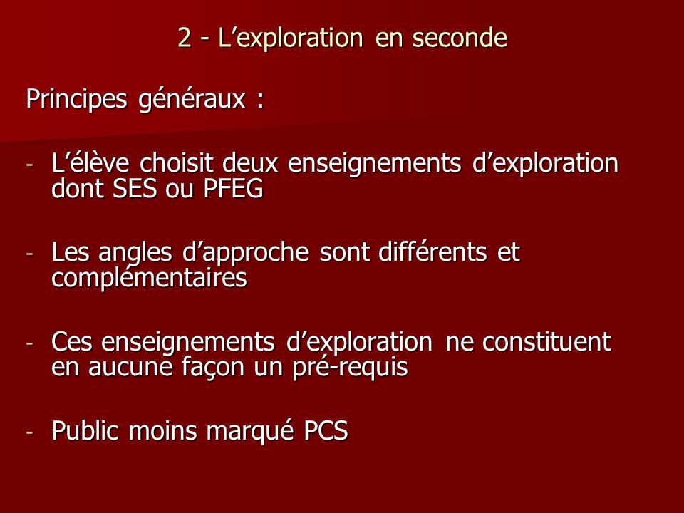 2 - Lexploration en seconde Principes généraux : - Lélève choisit deux enseignements dexploration dont SES ou PFEG - Les angles dapproche sont différe