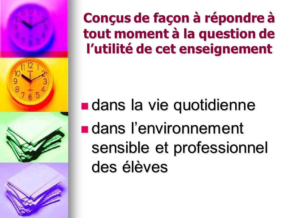 Quatre thèmes Transports (T) Transports (T) Confort dans la Maison et lEntreprise (CME) Confort dans la Maison et lEntreprise (CME) Hygiène et Santé (HS) Hygiène et Santé (HS) Son et Lumière (SL) Son et Lumière (SL)