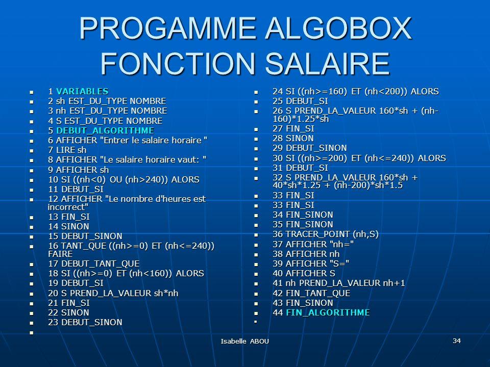 Isabelle ABOU 34 PROGAMME ALGOBOX FONCTION SALAIRE PROGAMME ALGOBOX FONCTION SALAIRE 1 VARIABLES 1 VARIABLES 2 sh EST_DU_TYPE NOMBRE 2 sh EST_DU_TYPE