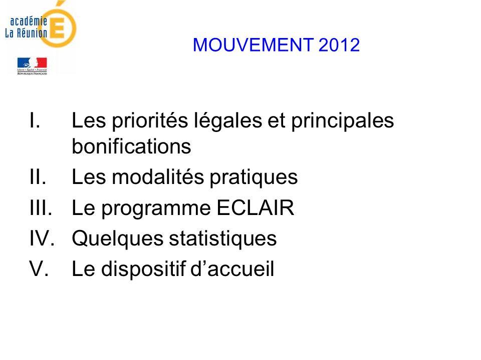 MOUVEMENT 2012 I.Les priorités légales et principales bonifications II.Les modalités pratiques III.Le programme ECLAIR IV.Quelques statistiques V.Le dispositif daccueil