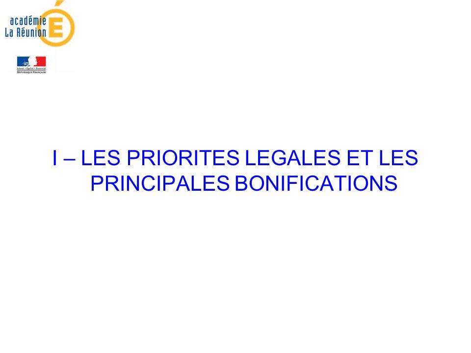 I – LES PRIORITES LEGALES ET LES PRINCIPALES BONIFICATIONS