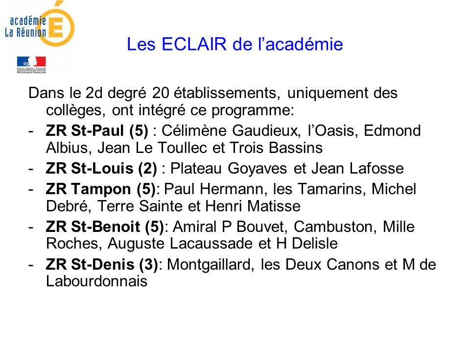 Les ECLAIR de lacadémie Dans le 2d degré 20 établissements, uniquement des collèges, ont intégré ce programme: -ZR St-Paul (5) : Célimène Gaudieux, lOasis, Edmond Albius, Jean Le Toullec et Trois Bassins -ZR St-Louis (2) : Plateau Goyaves et Jean Lafosse -ZR Tampon (5): Paul Hermann, les Tamarins, Michel Debré, Terre Sainte et Henri Matisse -ZR St-Benoit (5): Amiral P Bouvet, Cambuston, Mille Roches, Auguste Lacaussade et H Delisle -ZR St-Denis (3): Montgaillard, les Deux Canons et M de Labourdonnais