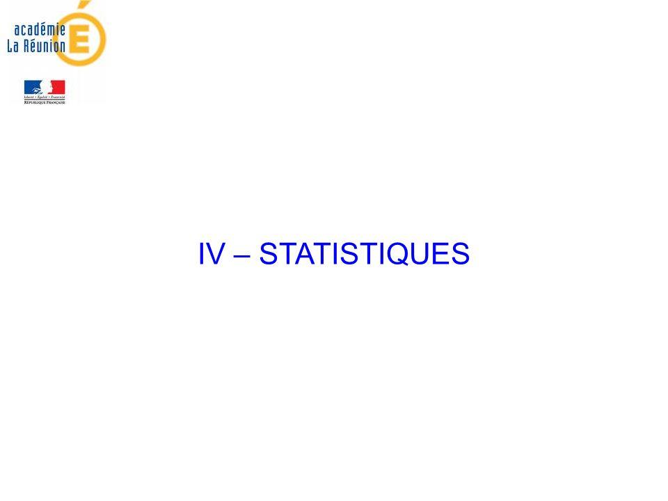 IV – STATISTIQUES