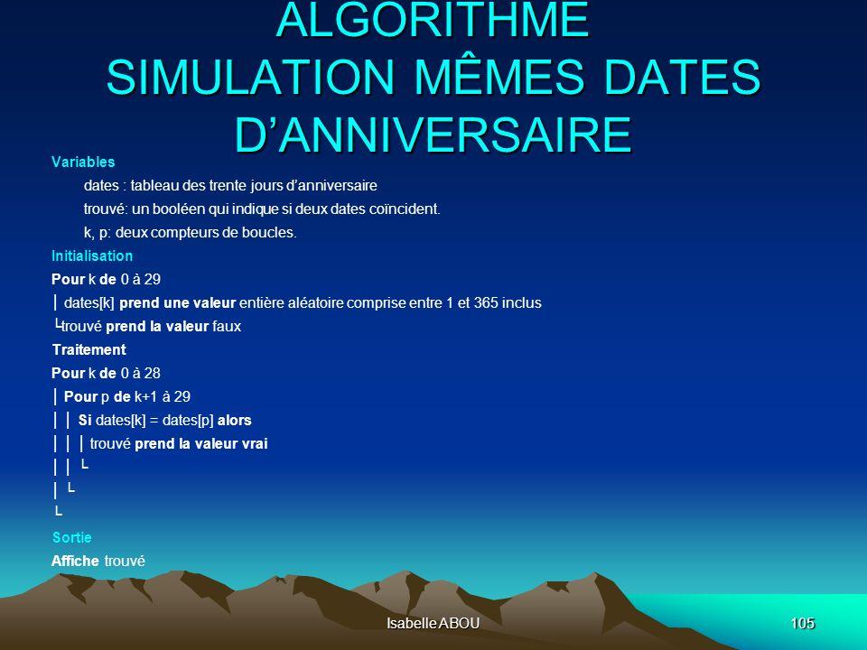 Isabelle ABOU105 ALGORITHME SIMULATION MÊMES DATES DANNIVERSAIRE Variables dates : tableau des trente jours danniversaire trouvé: un booléen qui indiq