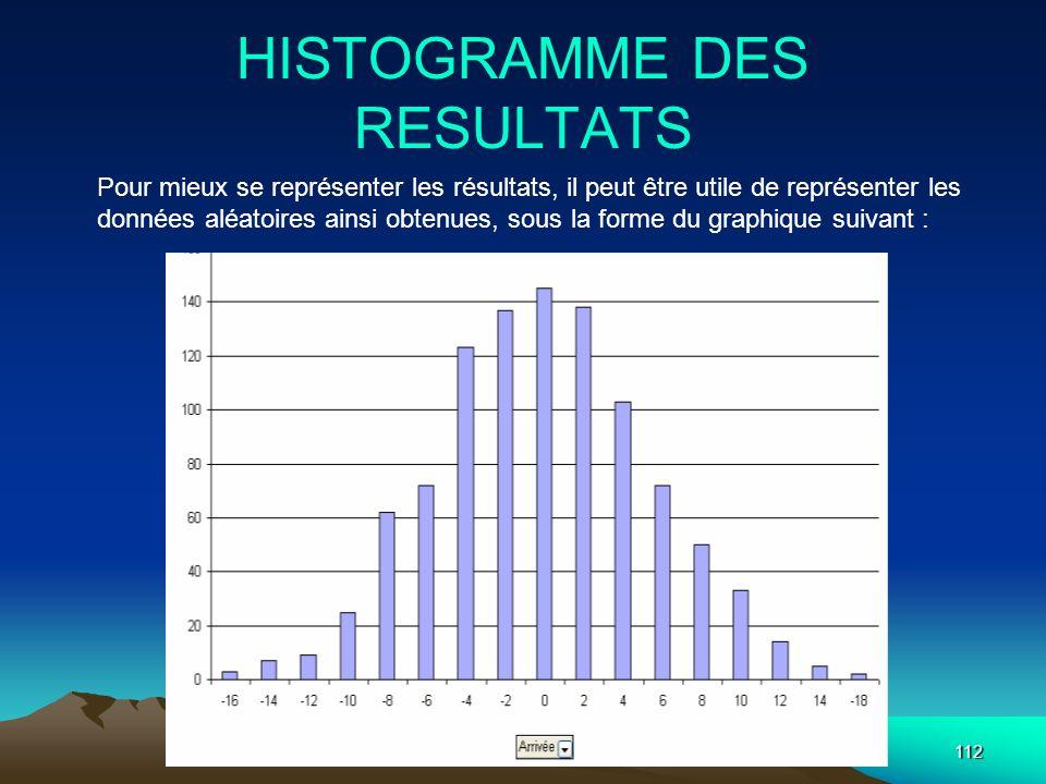 Isabelle ABOU112 HISTOGRAMME DES RESULTATS Pour mieux se représenter les résultats, il peut être utile de représenter les données aléatoires ainsi obt