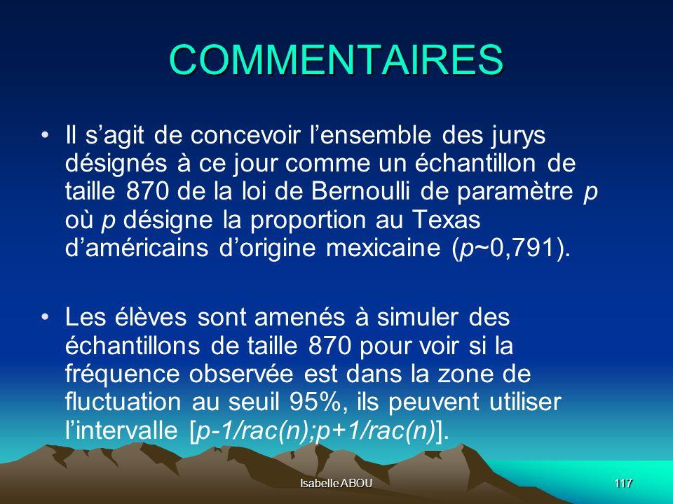 Isabelle ABOU117 COMMENTAIRES Il sagit de concevoir lensemble des jurys désignés à ce jour comme un échantillon de taille 870 de la loi de Bernoulli d