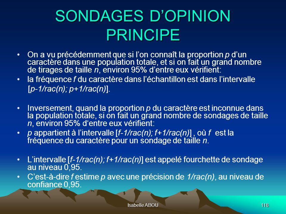 Isabelle ABOU118 SONDAGES DOPINION PRINCIPE On a vu précédemment que si lon connaît la proportion p dun caractère dans une population totale, et si on