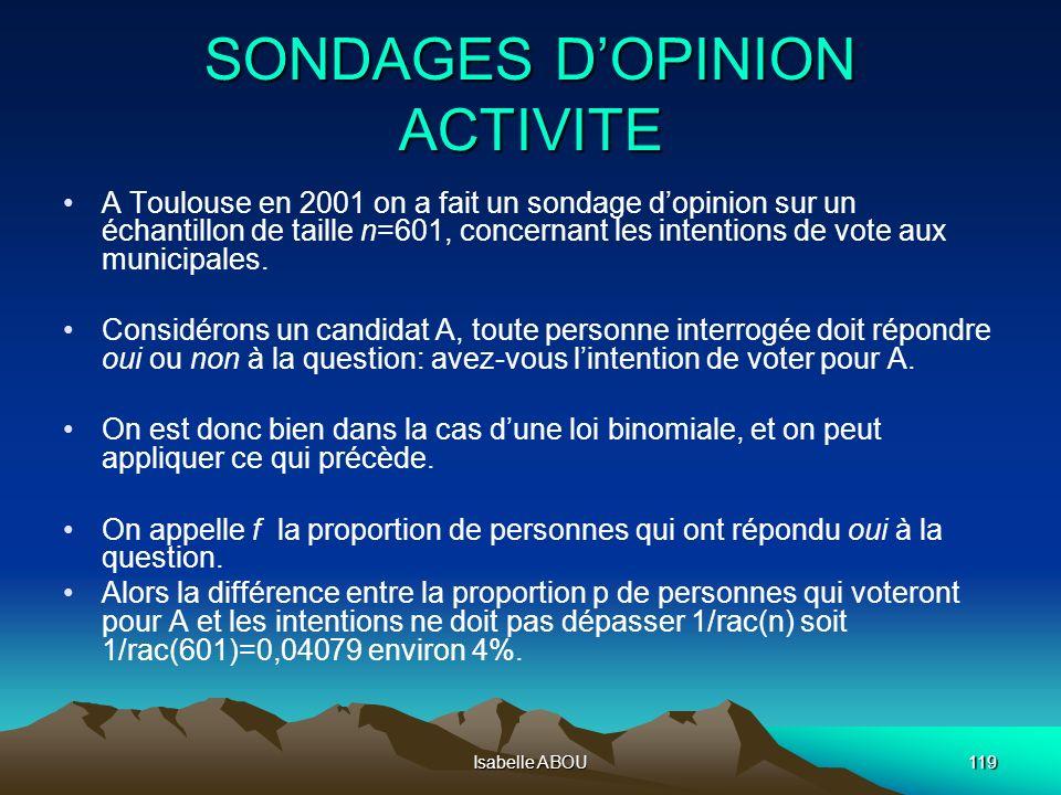 Isabelle ABOU119 SONDAGES DOPINION ACTIVITE A Toulouse en 2001 on a fait un sondage dopinion sur un échantillon de taille n=601, concernant les intent