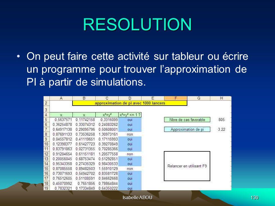 Isabelle ABOU130 RESOLUTION On peut faire cette activité sur tableur ou écrire un programme pour trouver lapproximation de PI à partir de simulations.