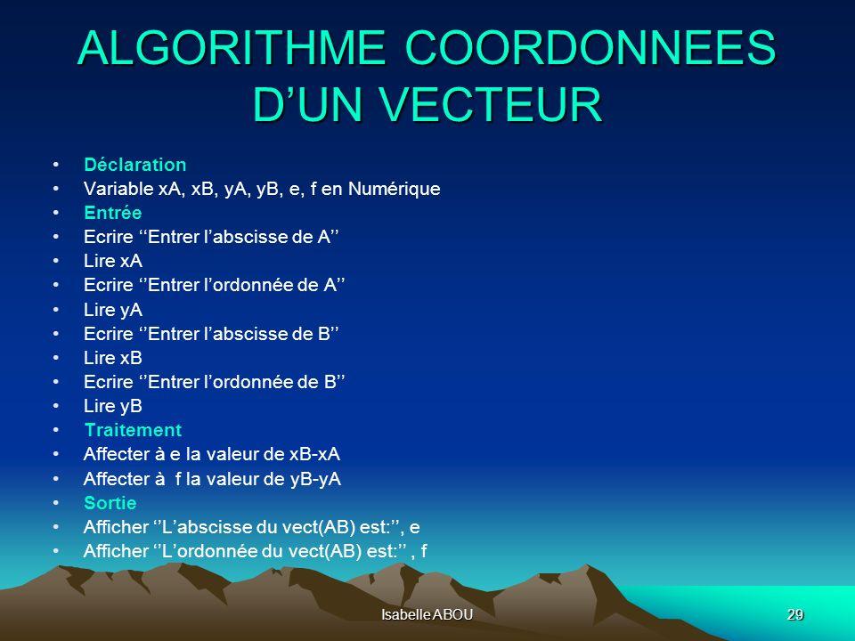 Isabelle ABOU29 ALGORITHME COORDONNEES DUN VECTEUR Déclaration Variable xA, xB, yA, yB, e, f en Numérique Entrée Ecrire Entrer labscisse de A Lire xA