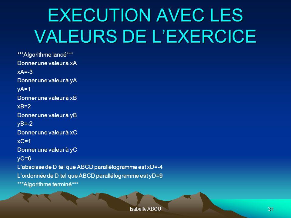 Isabelle ABOU31 EXECUTION AVEC LES VALEURS DE LEXERCICE ***Algorithme lancé*** Donner une valeur à xA xA=-3 Donner une valeur à yA yA=1 Donner une val