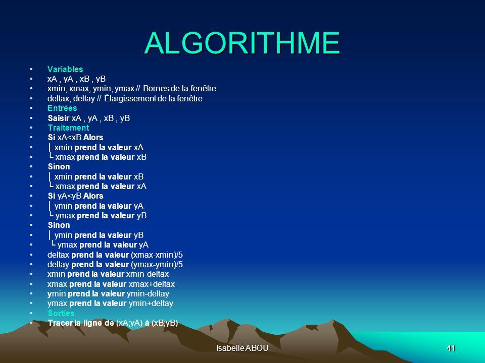 Isabelle ABOU41 ALGORITHME Variables xA, yA, xB, yB xmin, xmax, ymin, ymax // Bornes de la fenêtre deltax, deltay // Élargissement de la fenêtre Entré