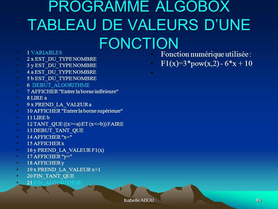 Isabelle ABOU49 PROGRAMME ALGOBOX TABLEAU DE VALEURS DUNE FONCTION 1 VARIABLES 2 x EST_DU_TYPE NOMBRE 3 y EST_DU_TYPE NOMBRE 4 a EST_DU_TYPE NOMBRE 5