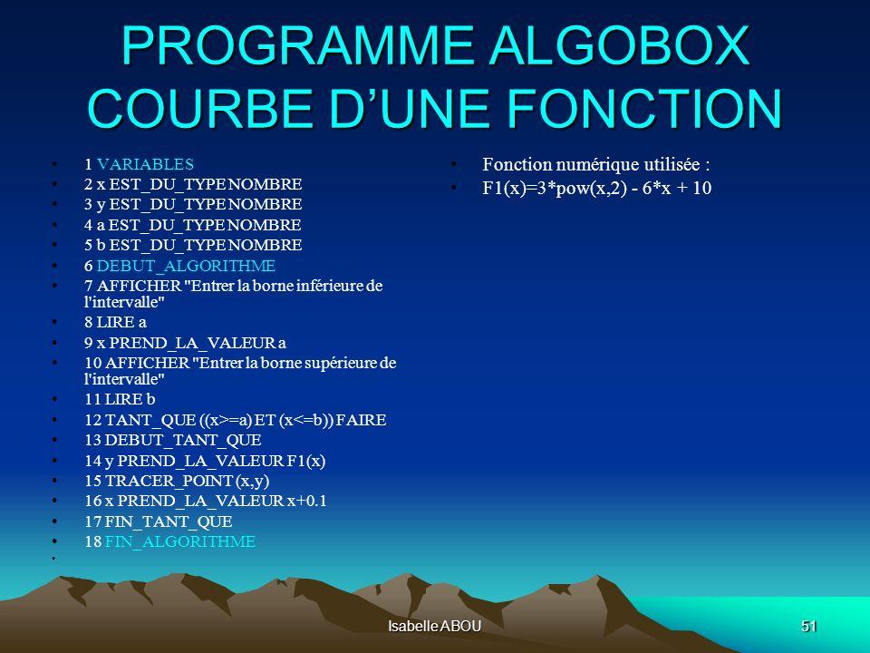 Isabelle ABOU51 PROGRAMME ALGOBOX COURBE DUNE FONCTION 1 VARIABLES 2 x EST_DU_TYPE NOMBRE 3 y EST_DU_TYPE NOMBRE 4 a EST_DU_TYPE NOMBRE 5 b EST_DU_TYP
