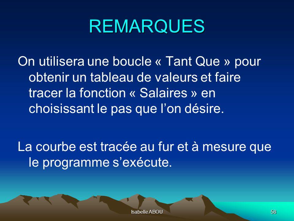 Isabelle ABOU58 REMARQUES On utilisera une boucle « Tant Que » pour obtenir un tableau de valeurs et faire tracer la fonction « Salaires » en choisiss