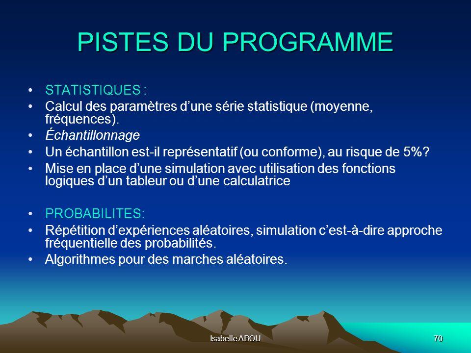 Isabelle ABOU70 PISTES DU PROGRAMME STATISTIQUES : Calcul des paramètres dune série statistique (moyenne, fréquences). Échantillonnage Un échantillon