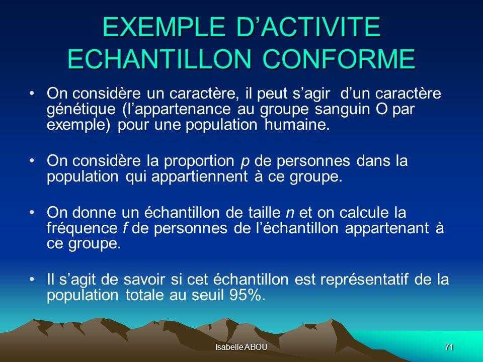 Isabelle ABOU71 EXEMPLE DACTIVITE ECHANTILLON CONFORME On considère un caractère, il peut sagir dun caractère génétique (lappartenance au groupe sangu