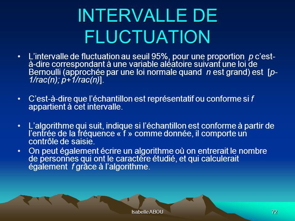 Isabelle ABOU72 INTERVALLE DE FLUCTUATION Lintervalle de fluctuation au seuil 95%, pour une proportion p cest- à-dire correspondant à une variable alé