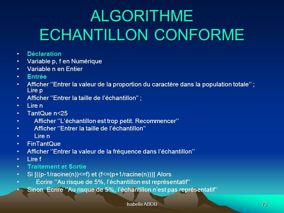 Isabelle ABOU73 ALGORITHME ECHANTILLON CONFORME Déclaration Variable p, f en Numérique Variable n en Entier Entrée Afficher Entrer la valeur de la pro