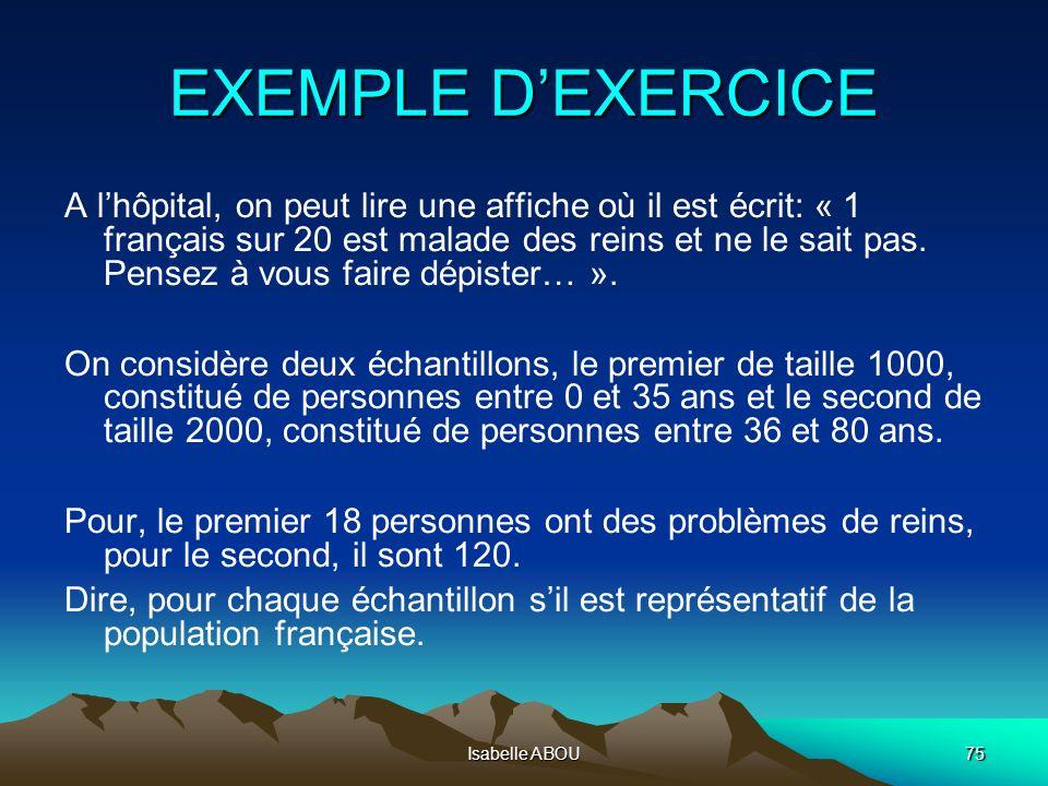 Isabelle ABOU75 EXEMPLE DEXERCICE A lhôpital, on peut lire une affiche où il est écrit: « 1 français sur 20 est malade des reins et ne le sait pas. Pe