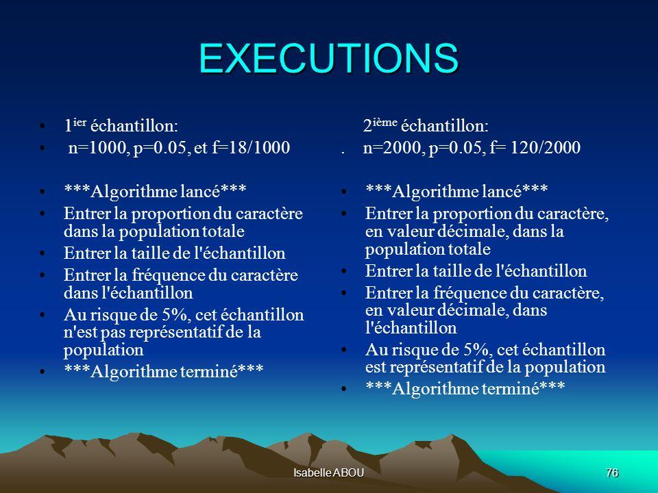 Isabelle ABOU76 EXECUTIONS 1 ier échantillon: n=1000, p=0.05, et f=18/1000 ***Algorithme lancé*** Entrer la proportion du caractère dans la population