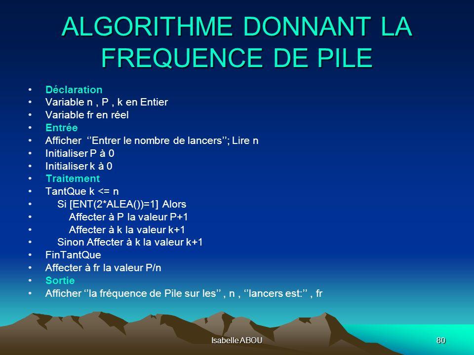 Isabelle ABOU80 ALGORITHME DONNANT LA FREQUENCE DE PILE Déclaration Variable n, P, k en Entier Variable fr en réel Entrée Afficher Entrer le nombre de