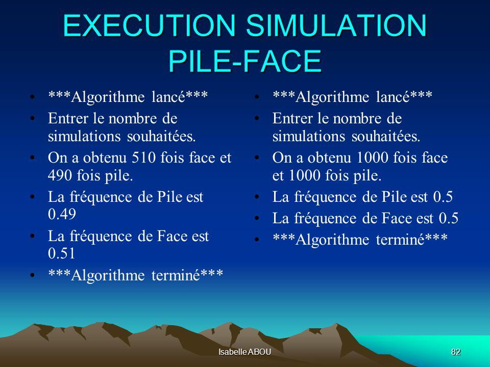 Isabelle ABOU82 EXECUTION SIMULATION PILE-FACE ***Algorithme lancé*** Entrer le nombre de simulations souhaitées. On a obtenu 510 fois face et 490 foi
