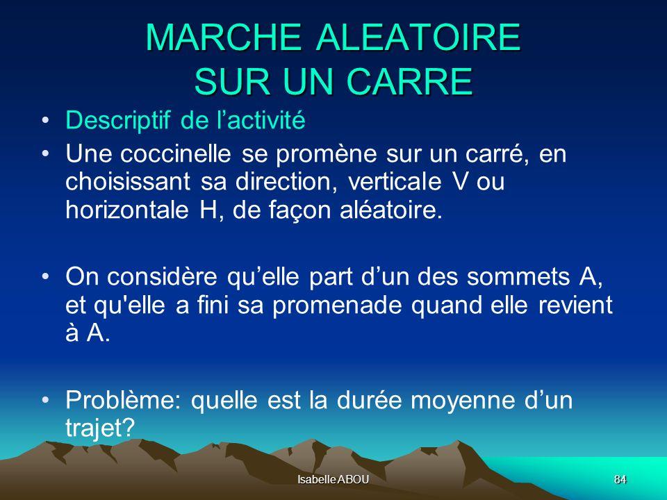 Isabelle ABOU84 MARCHE ALEATOIRE SUR UN CARRE Descriptif de lactivité Une coccinelle se promène sur un carré, en choisissant sa direction, verticale V