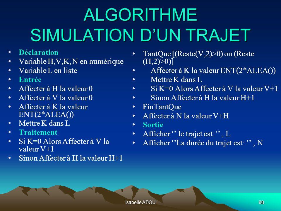 Isabelle ABOU88 ALGORITHME SIMULATION DUN TRAJET Déclaration Variable H,V,K, N en numérique Variable L en liste Entrée Affecter à H la valeur 0 Affect