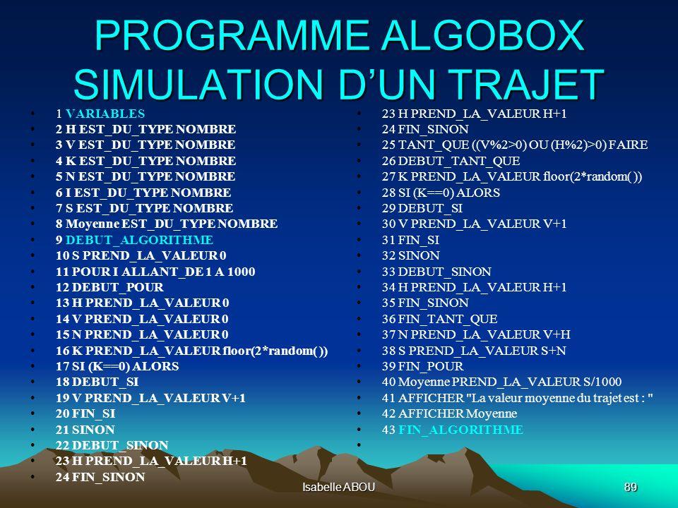 Isabelle ABOU89 PROGRAMME ALGOBOX SIMULATION DUN TRAJET 1 VARIABLES 2 H EST_DU_TYPE NOMBRE 3 V EST_DU_TYPE NOMBRE 4 K EST_DU_TYPE NOMBRE 5 N EST_DU_TY