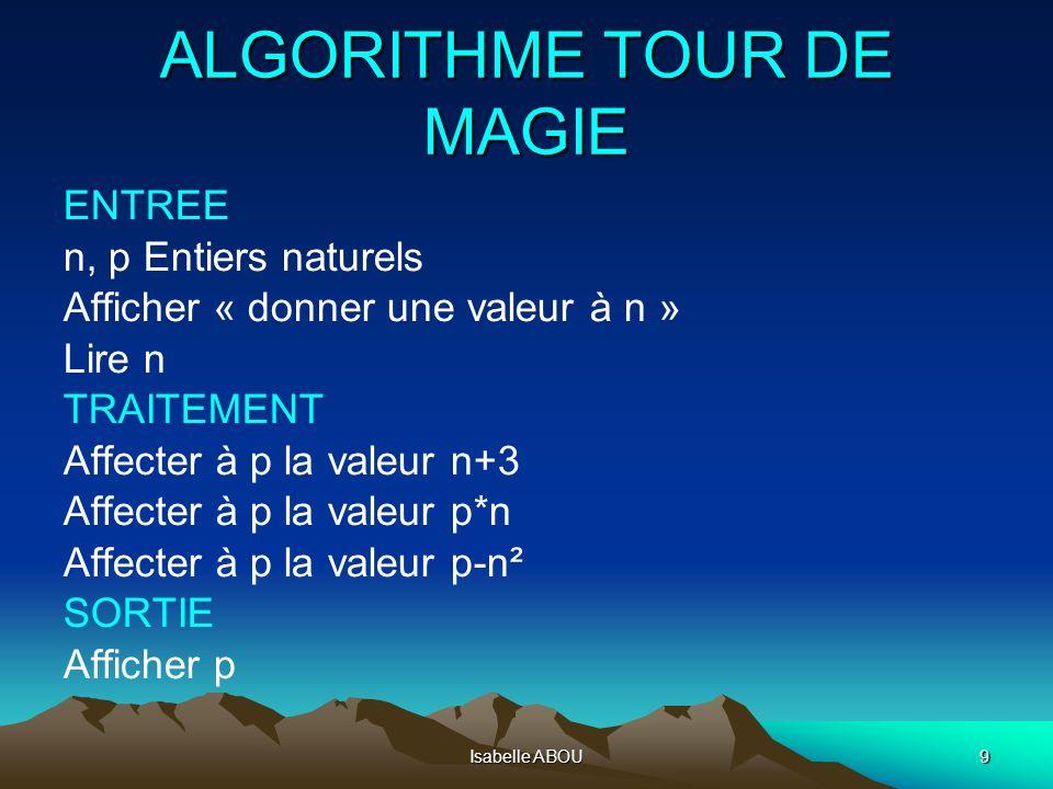 Isabelle ABOU9 ALGORITHME TOUR DE MAGIE ENTREE n, p Entiers naturels Afficher « donner une valeur à n » Lire n TRAITEMENT Affecter à p la valeur n+3 A