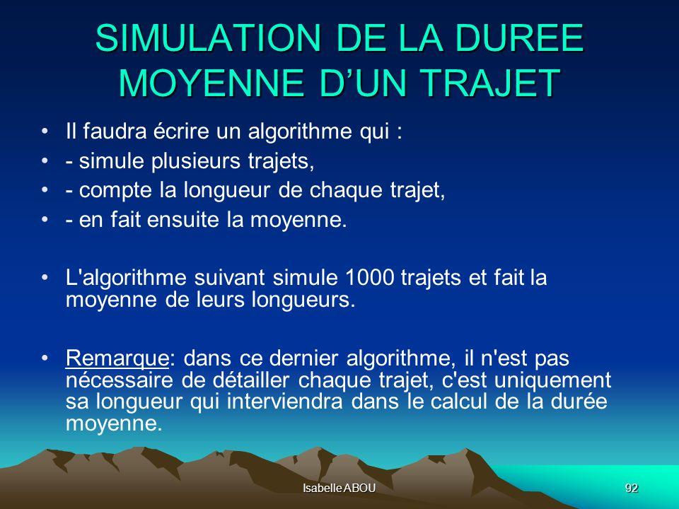 Isabelle ABOU92 SIMULATION DE LA DUREE MOYENNE DUN TRAJET Il faudra écrire un algorithme qui : - simule plusieurs trajets, - compte la longueur de cha