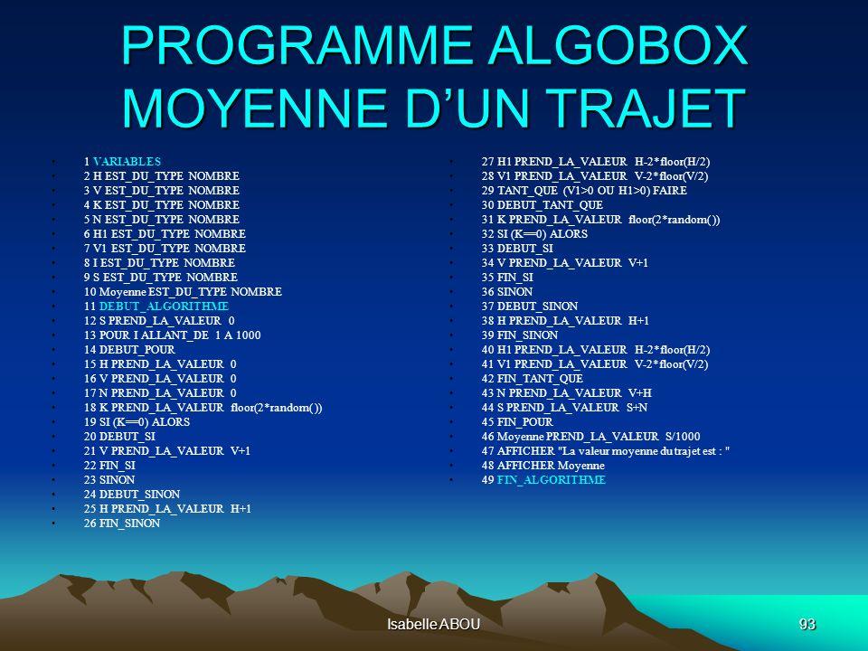 Isabelle ABOU93 PROGRAMME ALGOBOX MOYENNE DUN TRAJET 1 VARIABLES 2 H EST_DU_TYPE NOMBRE 3 V EST_DU_TYPE NOMBRE 4 K EST_DU_TYPE NOMBRE 5 N EST_DU_TYPE
