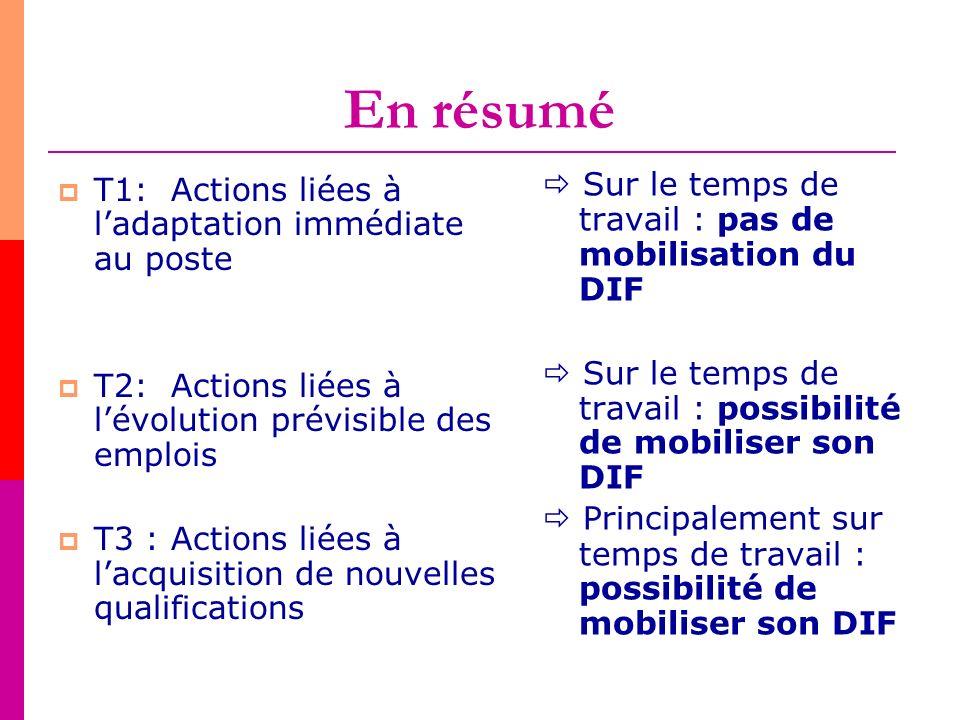 En résumé T1: Actions liées à ladaptation immédiate au poste T2: Actions liées à lévolution prévisible des emplois T3 : Actions liées à lacquisition d