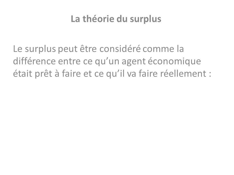 La théorie du surplus Le surplus peut être considéré comme la différence entre ce quun agent économique était prêt à faire et ce quil va faire réellement : - surplus du consommateur : il était prêt à payer un certain prix et le prix déquilibre sur le marché est inférieur,