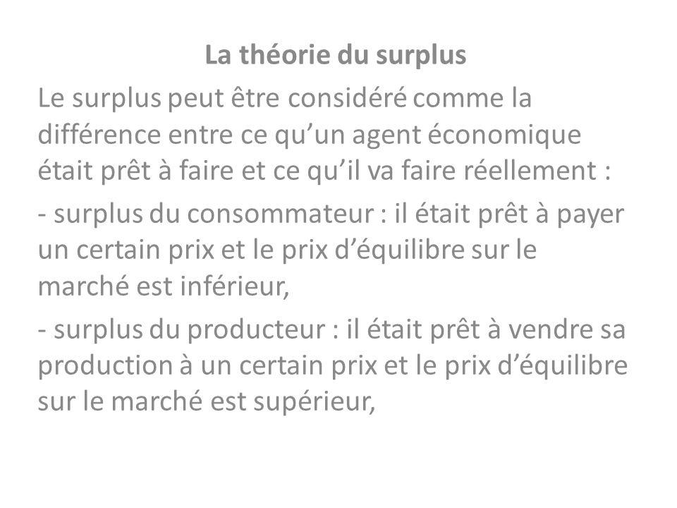 Alors dans ce cas le surplus est représenté par laire verte cest à dire laire comprise entre la courbe doffre et la droite de prix déquilibre entre tous les producteurs présents sur le marché.