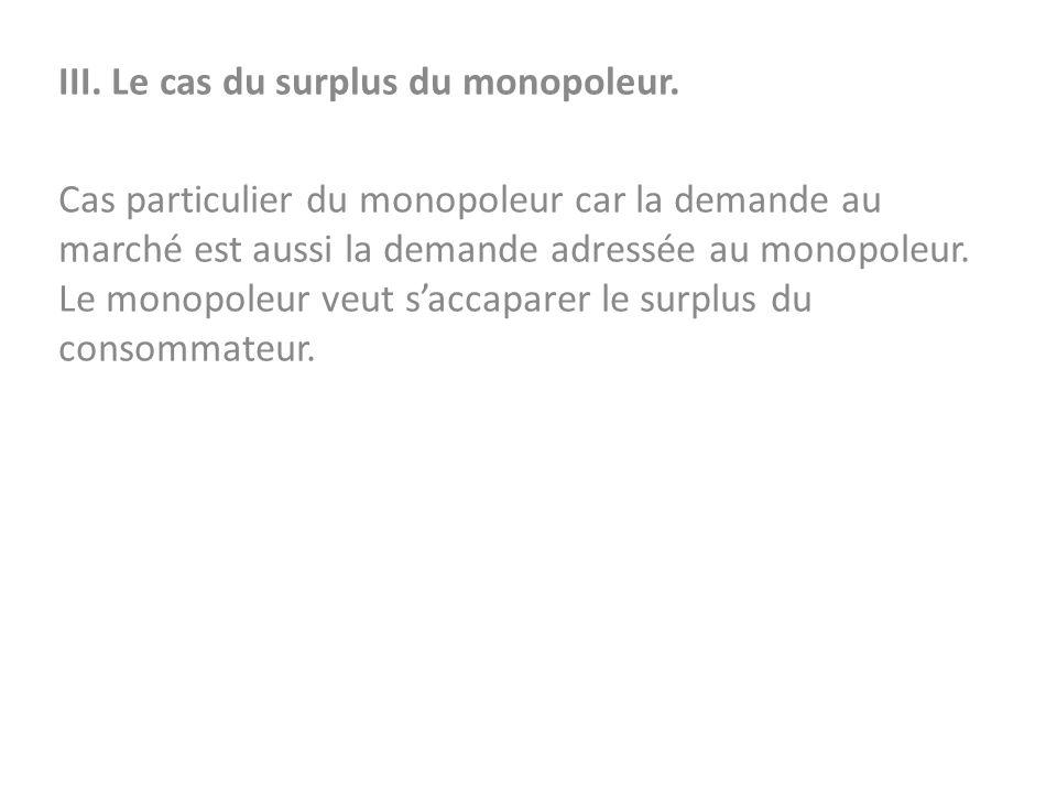 III. Le cas du surplus du monopoleur. Cas particulier du monopoleur car la demande au marché est aussi la demande adressée au monopoleur. Le monopoleu