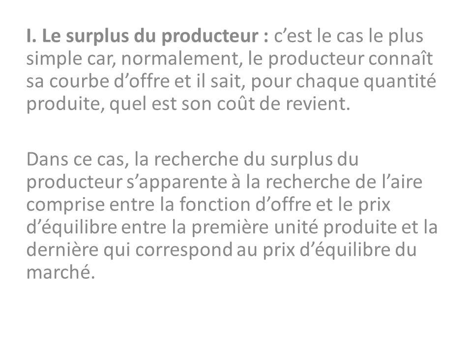 I. Le surplus du producteur : cest le cas le plus simple car, normalement, le producteur connaît sa courbe doffre et il sait, pour chaque quantité pro