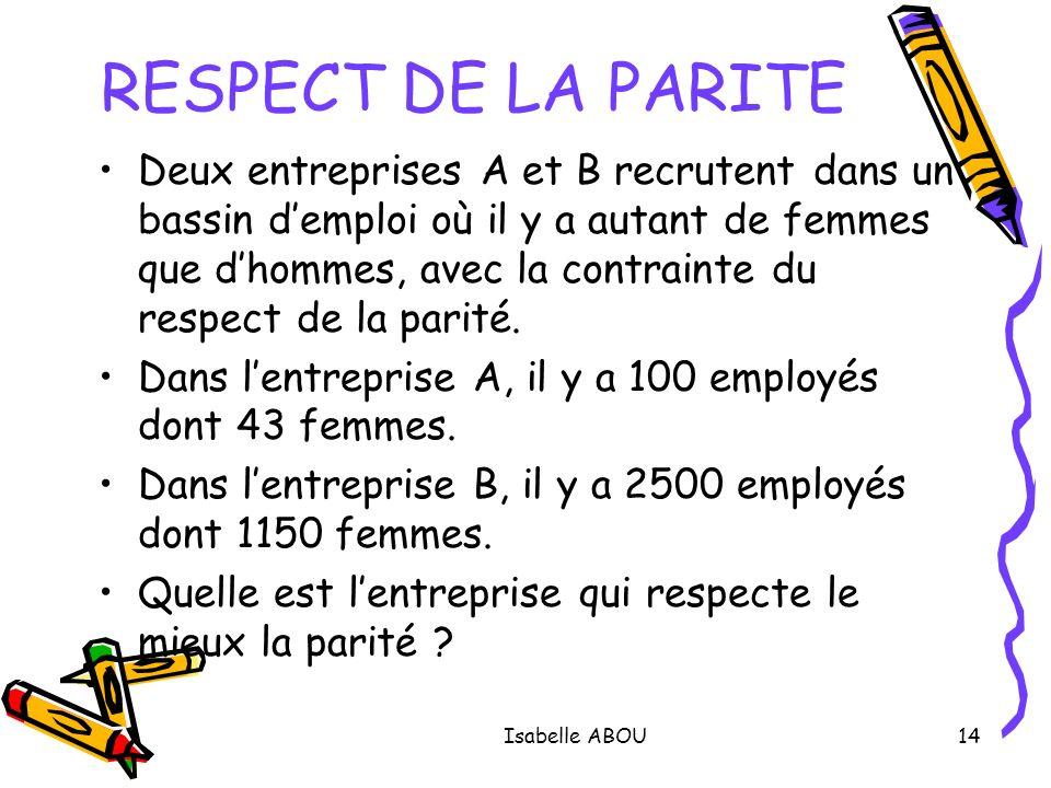 Isabelle ABOU14 RESPECT DE LA PARITE Deux entreprises A et B recrutent dans un bassin demploi où il y a autant de femmes que dhommes, avec la contrain