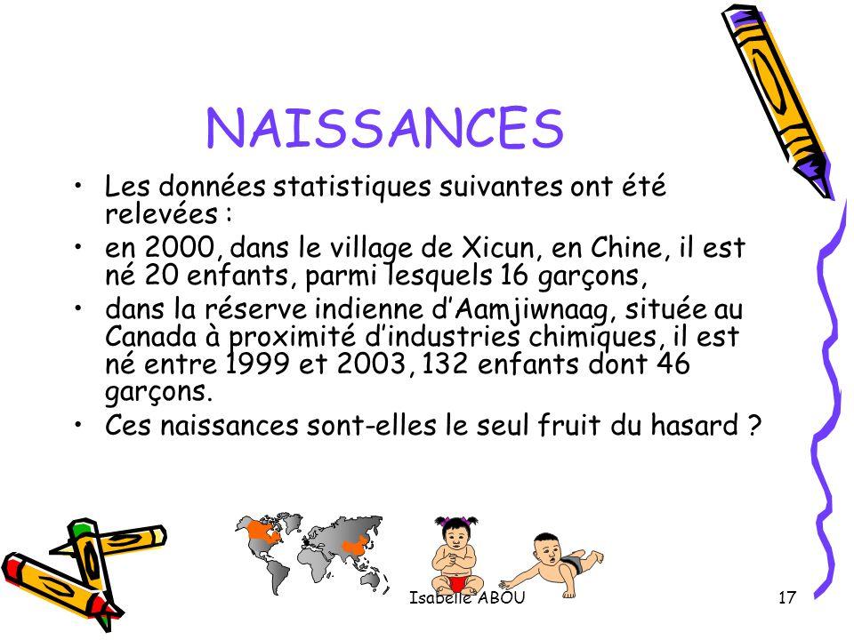 Isabelle ABOU17 NAISSANCES Les données statistiques suivantes ont été relevées : en 2000, dans le village de Xicun, en Chine, il est né 20 enfants, pa