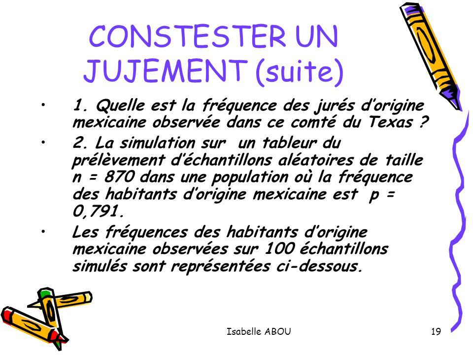 Isabelle ABOU19 CONSTESTER UN JUJEMENT (suite) 1. Quelle est la fréquence des jurés dorigine mexicaine observée dans ce comté du Texas ? 2. La simulat
