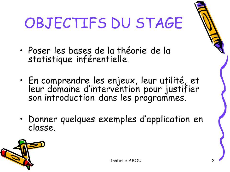 Isabelle ABOU2 OBJECTIFS DU STAGE Poser les bases de la théorie de la statistique inférentielle. En comprendre les enjeux, leur utilité, et leur domai