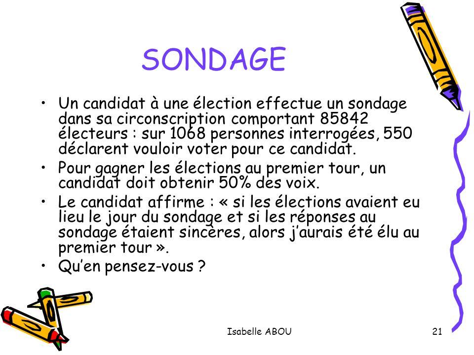 Isabelle ABOU21 SONDAGE Un candidat à une élection effectue un sondage dans sa circonscription comportant 85842 électeurs : sur 1068 personnes interro