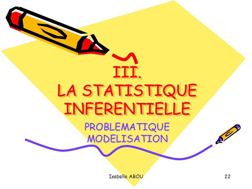Isabelle ABOU22 III. LA STATISTIQUE INFERENTIELLE PROBLEMATIQUE MODELISATION